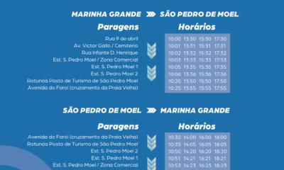 Linha 16 TUMG São Pedro de Moel