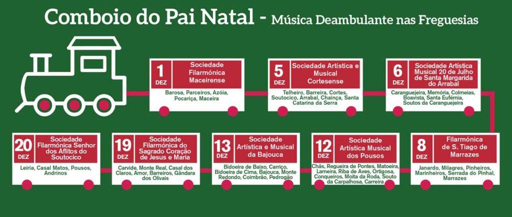 Programa-Comboio-Natal-Leiria-2020