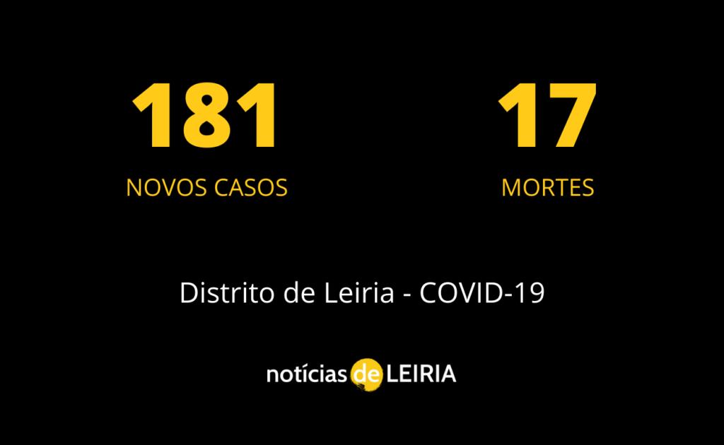 Covid Leiria 30 jan