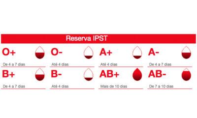 Reservas Sangue