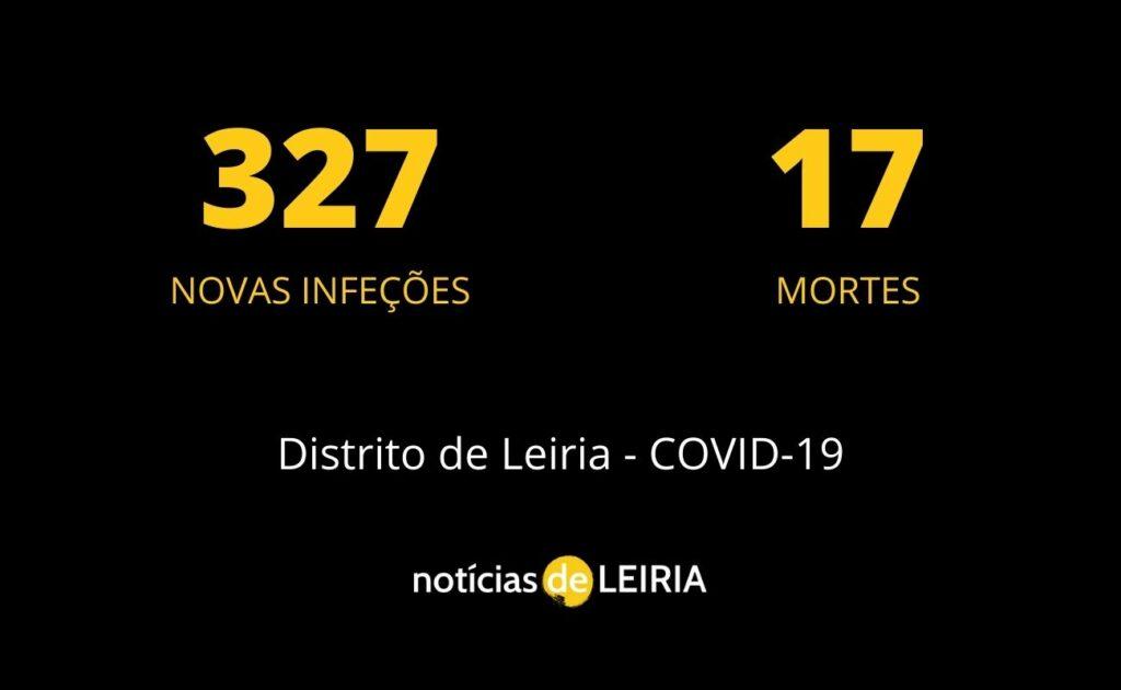 Covid 4 fev 2021