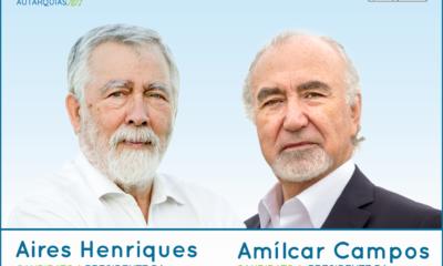 Aires Henrique Amilcar Campos